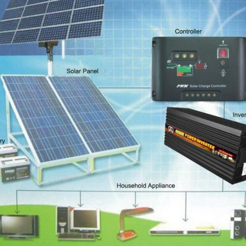 Best Quality Inverter from Solar Advice