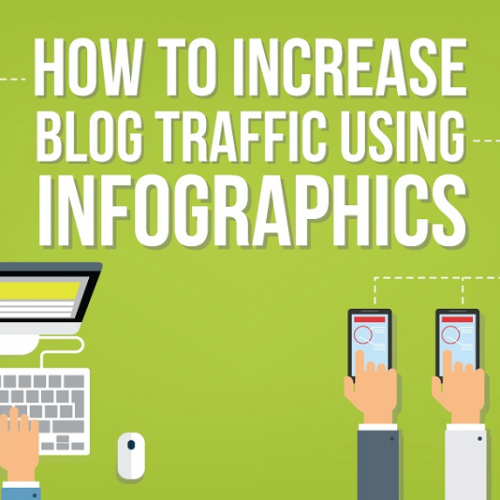 How Your Site Can Generate More Traffic with an Infographic Designer
